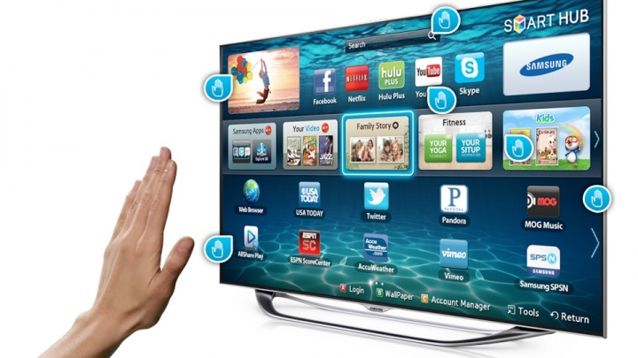 Эволюция телевизора