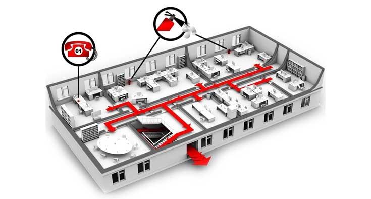 Как составить план эвакуации при пожаре?