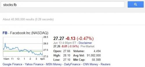 курс акций гугл